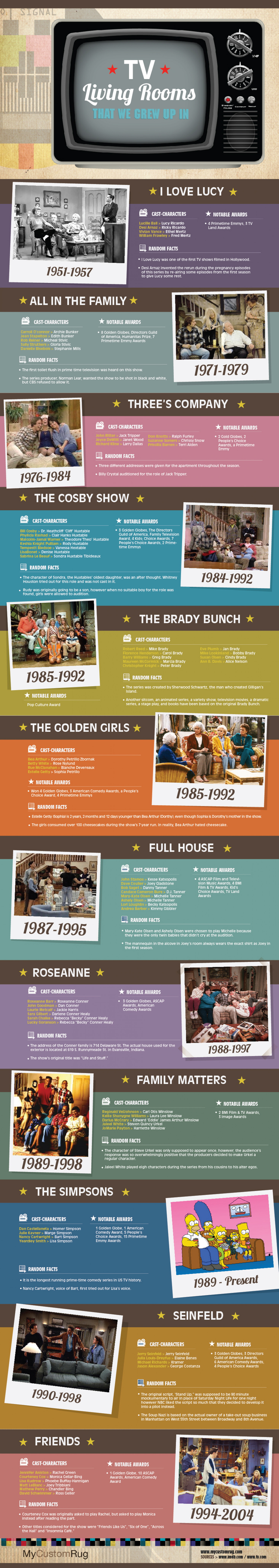 TV Living Rooms That We Grew Up In Infographic