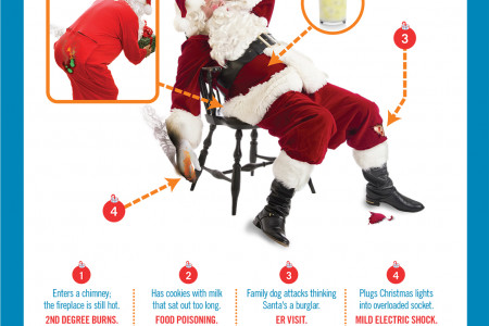 'Twas the #FAIL before Christmas... Infographic