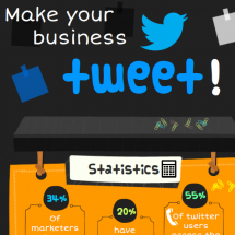 Tweeting your way to good business Infographic