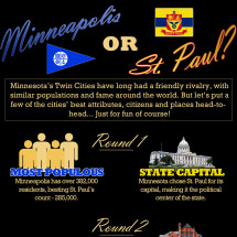 Twin Cities tussle: St. Paul or Minneapolis? Infographic
