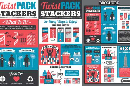 Twist Pack Stackers Infographic