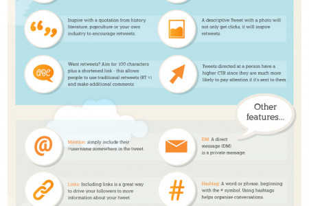 Twitter Guide for New Businesses  Infographic