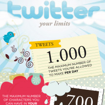 Twitter limits Infographic