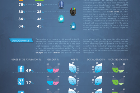 Twitter's Seventh Birthday Infographic