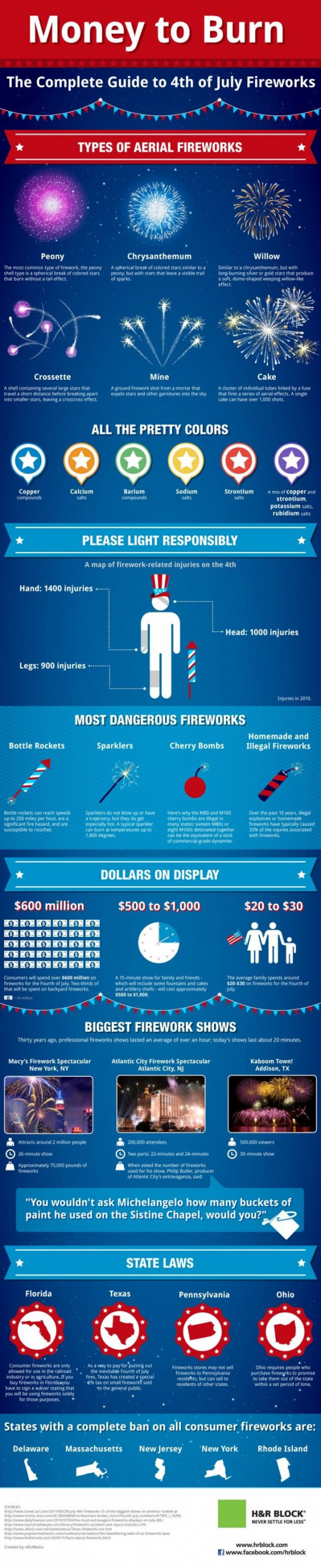 Types of aerial fireworks