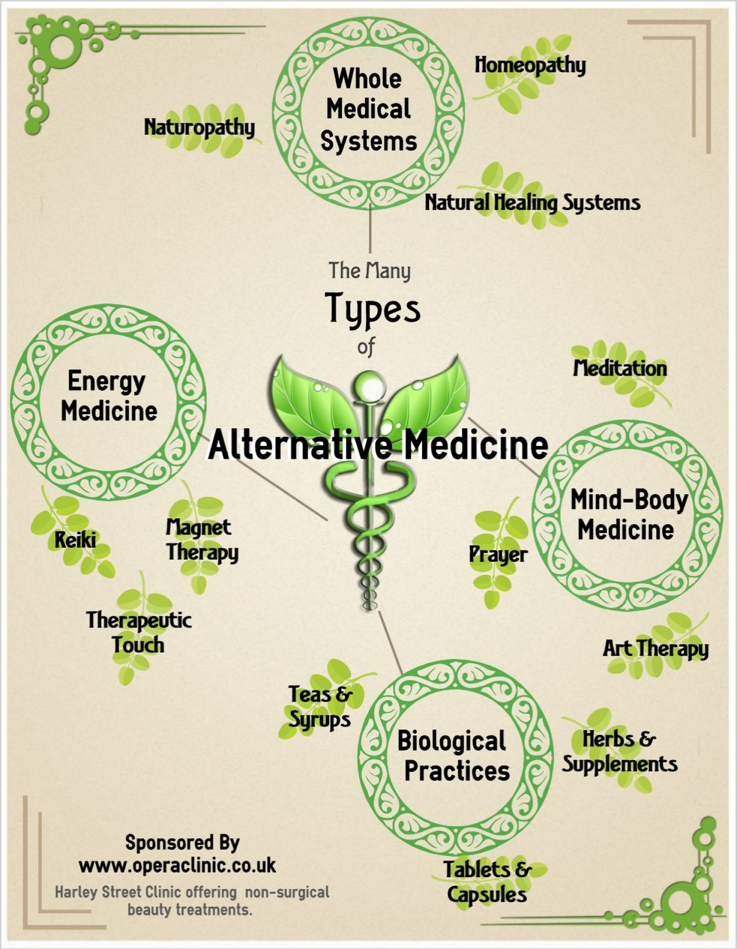 Alternative Medicine Alternative Medicine Types. Computer Systems Manager Buying A Mutual Fund. How To Check Verizon Esn Pre Approval Mortage. Copy Machine Companies Vip Super Bowl Tickets. Microsoft Scheduling Software. Yahoo Web Hosting Coupon Codes. Magic Quadrant For Data Integration Tools. Scott Middle School Lincoln Ne. Christian Online College Cat Scan Tech Schools
