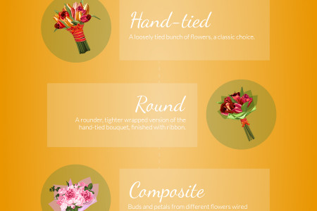 Types of Bridal Bouquet Infographic