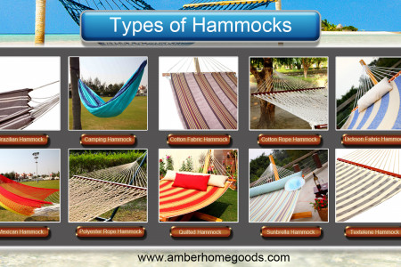 Types Of Hammocks from Amber Home Goods Infographic
