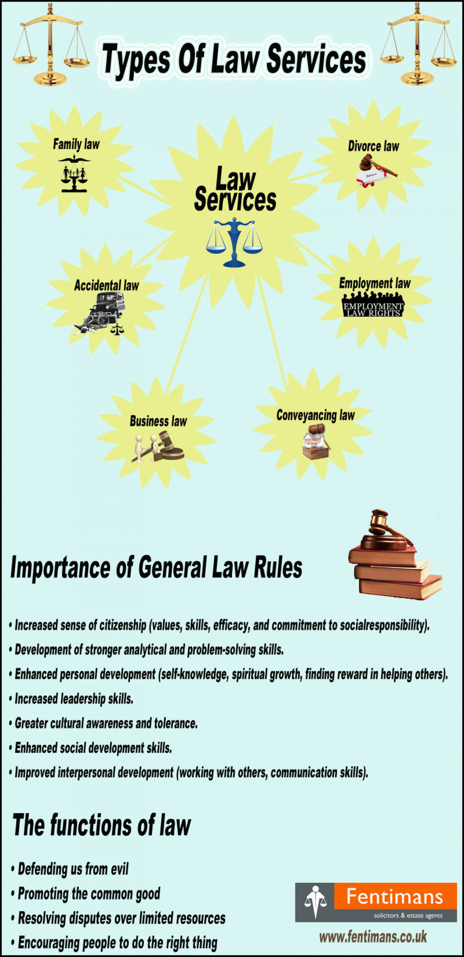 Types of Law Infographic