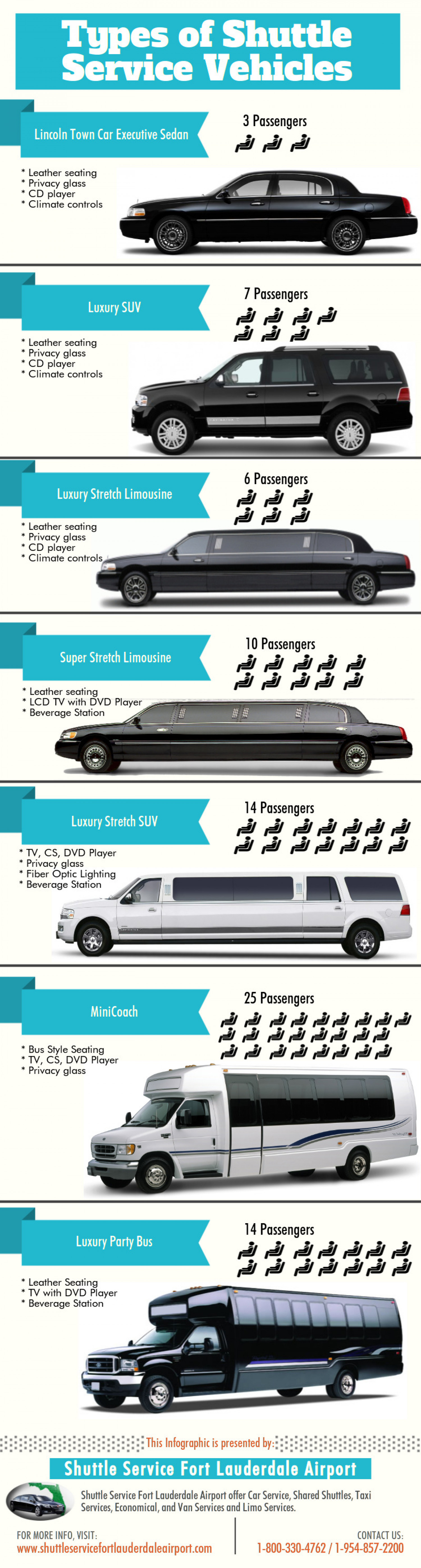 Types of Shuttle Service Vehicles Infographic