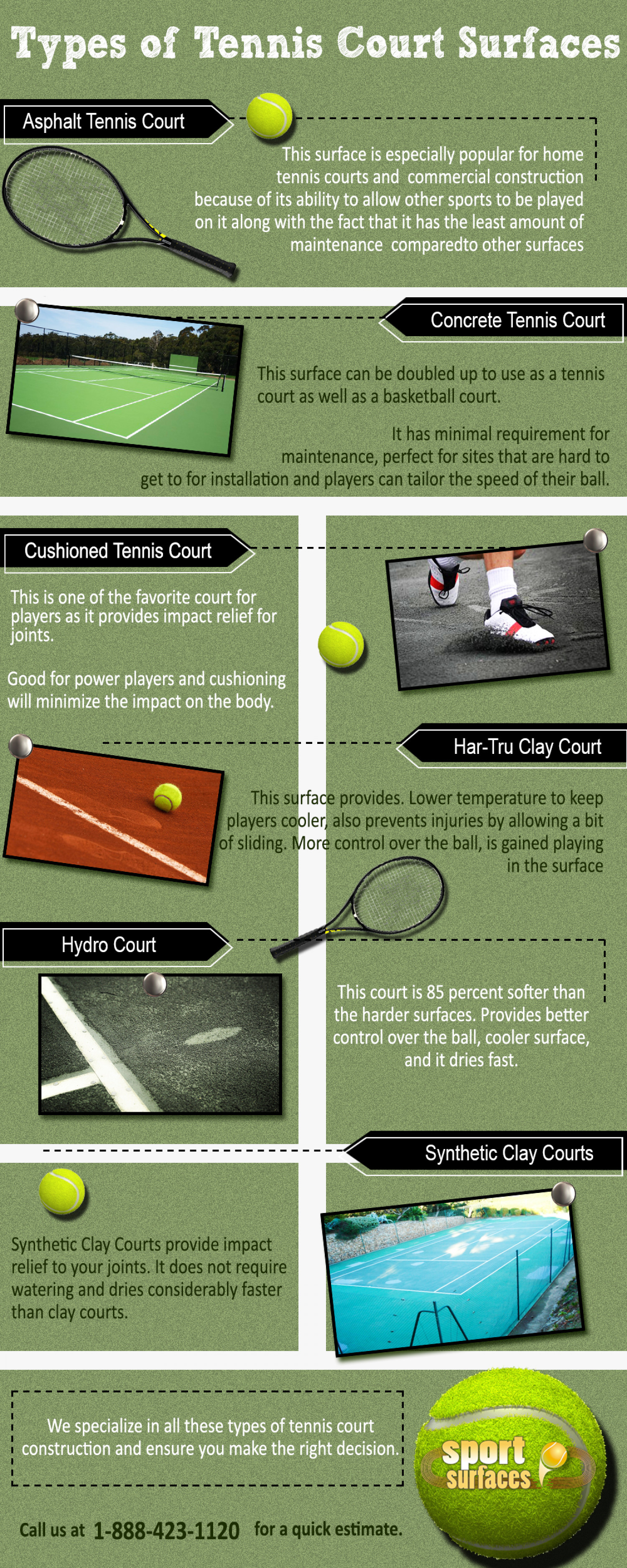 Types of tennis court surfaces Infographic