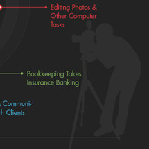 Types of Wedding Photographers Infographic