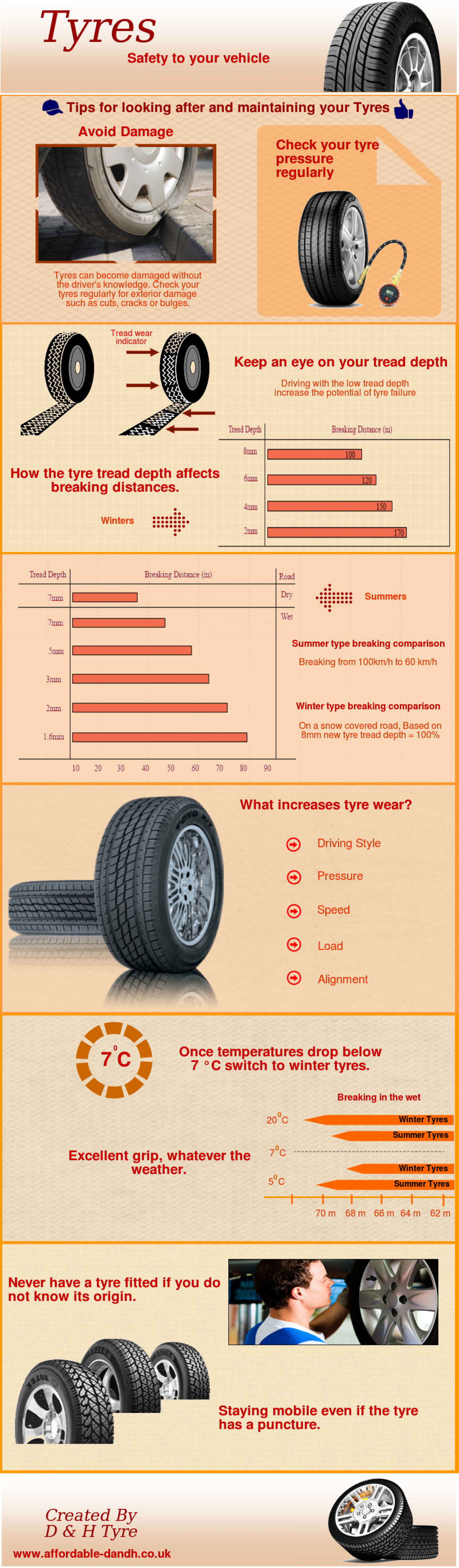 Tyres - Safety to your vehicle Infographic
