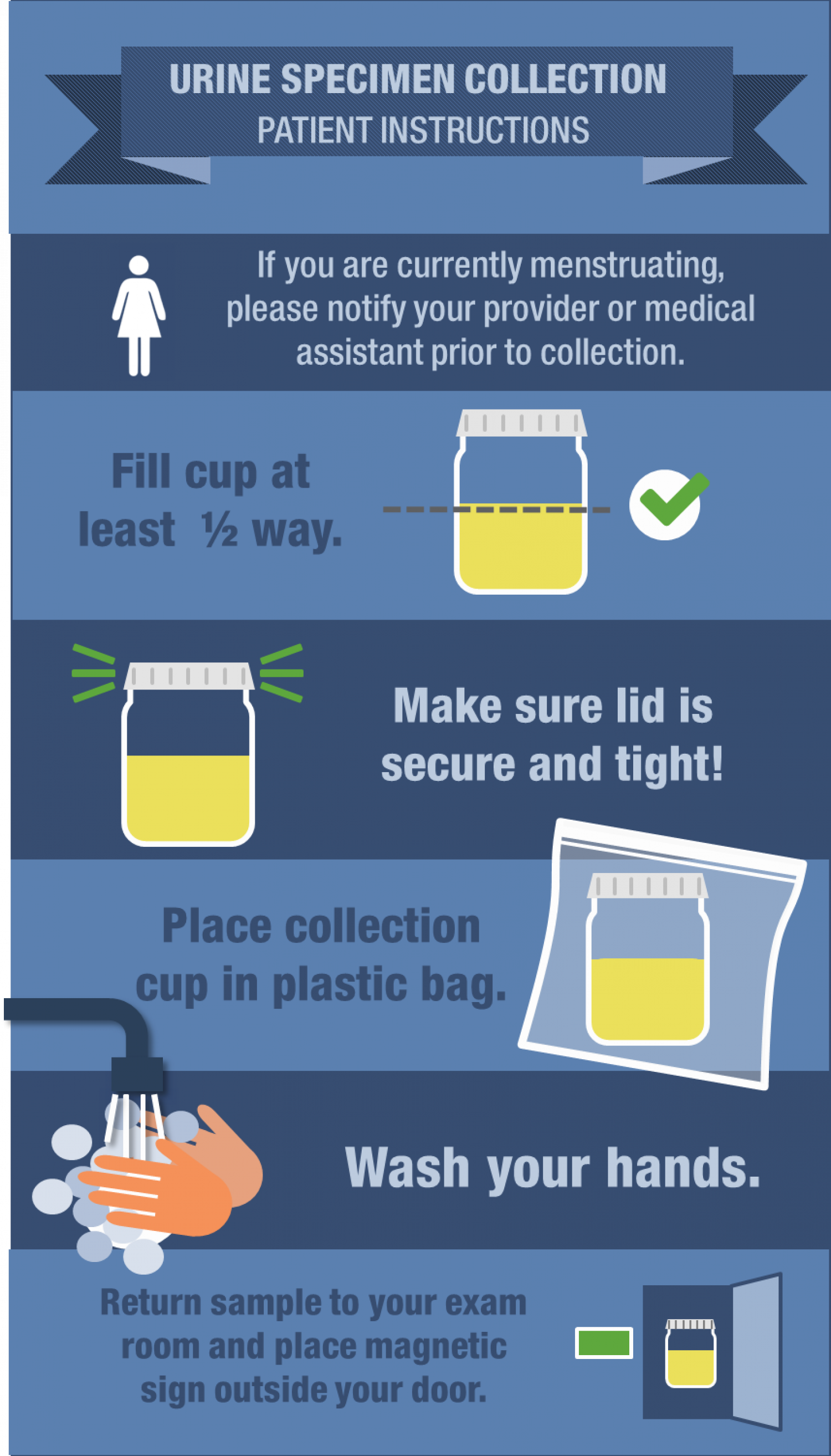 UC - Patient Instructions Infographic