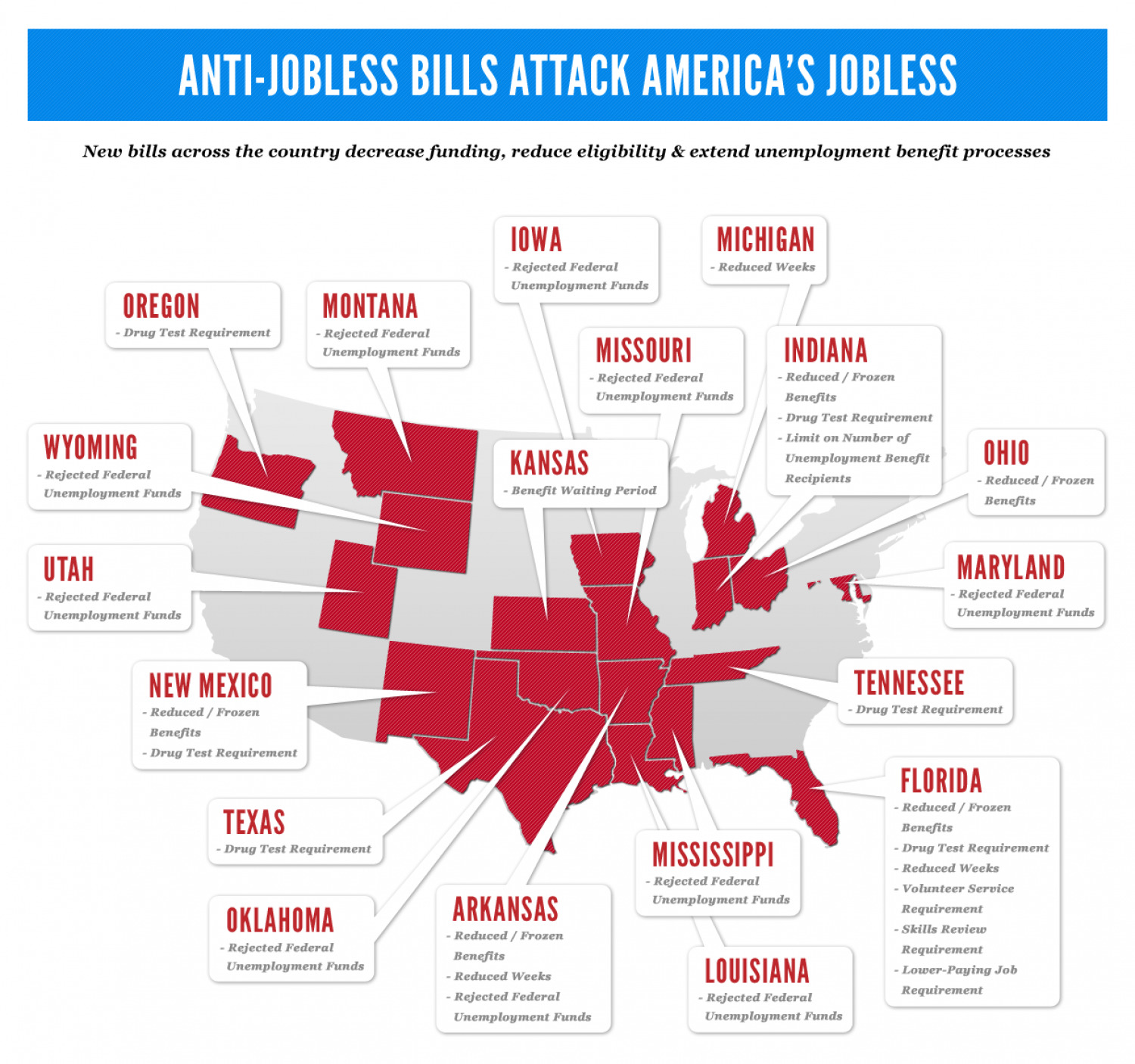 UCUBED map showcases broad GOP attack on jobless. Infographic