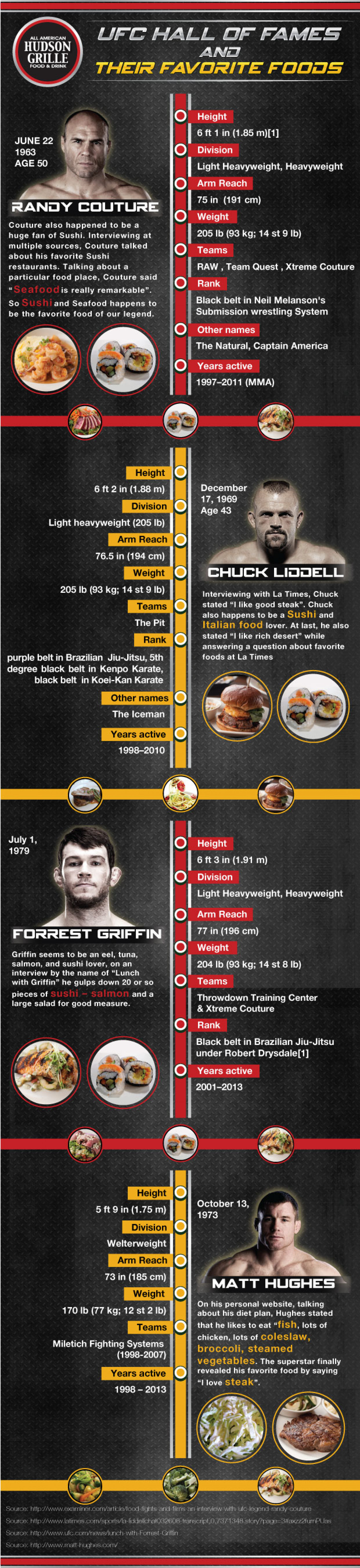 UFC Hall Of Fame And Their Favorite Food Infographic