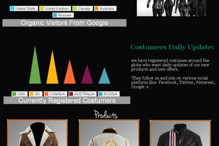 UK Designer Leather Jacket Infographic