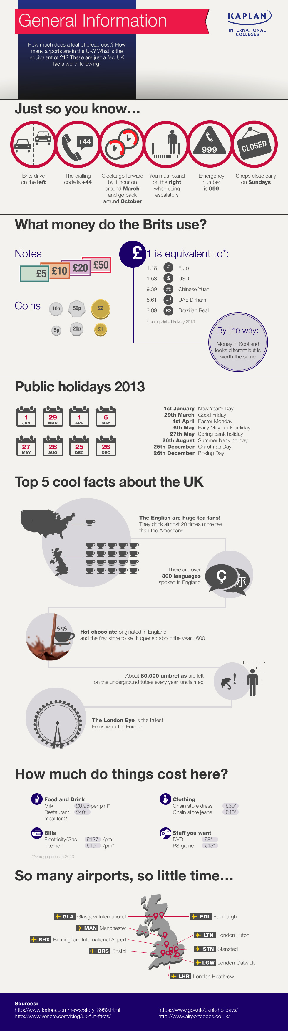 Uk Facts Cda