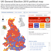 UK General Election 2010 Political Map Infographic