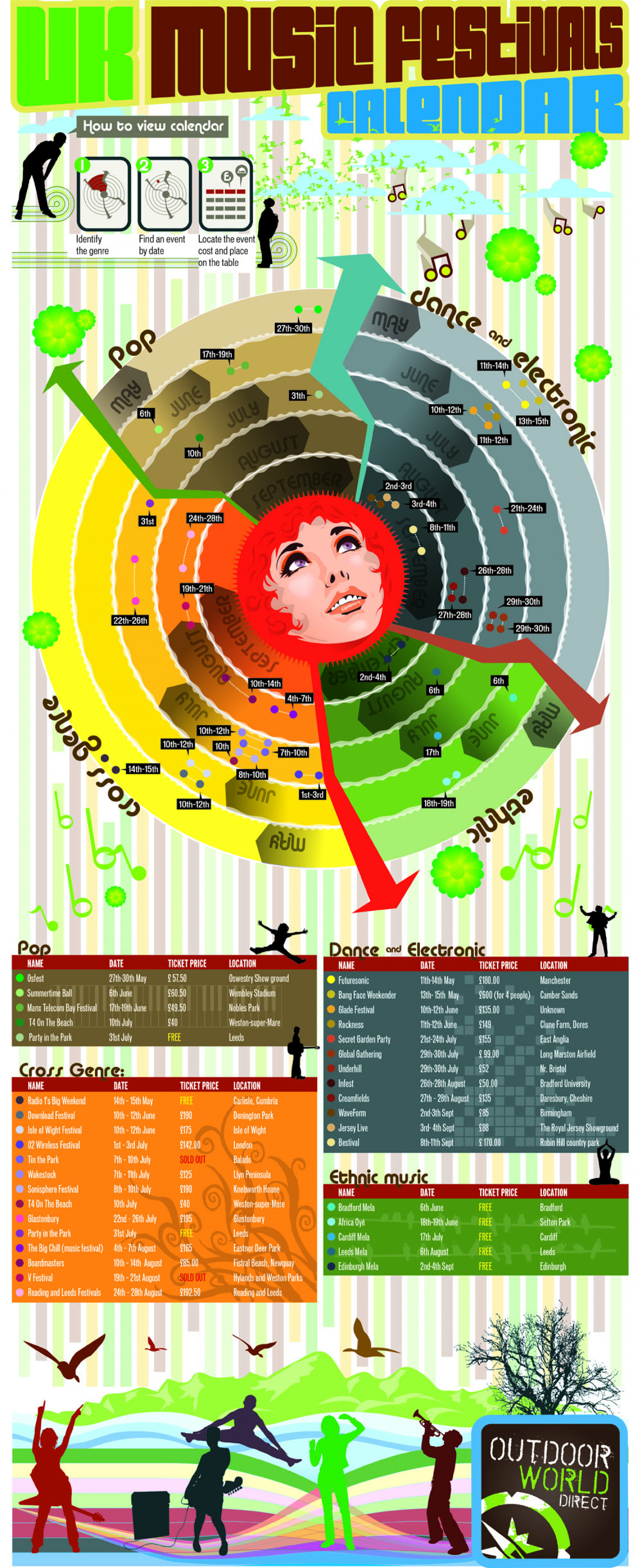 UK Music Festivals Calendar 2011 Infographic