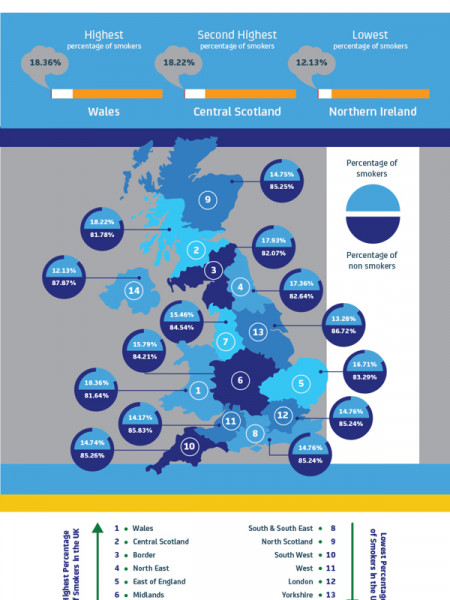 UK Smoking Hotspots Infographic