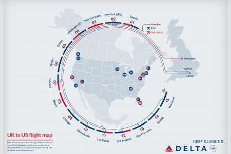 UK to US Flight Map Infographic