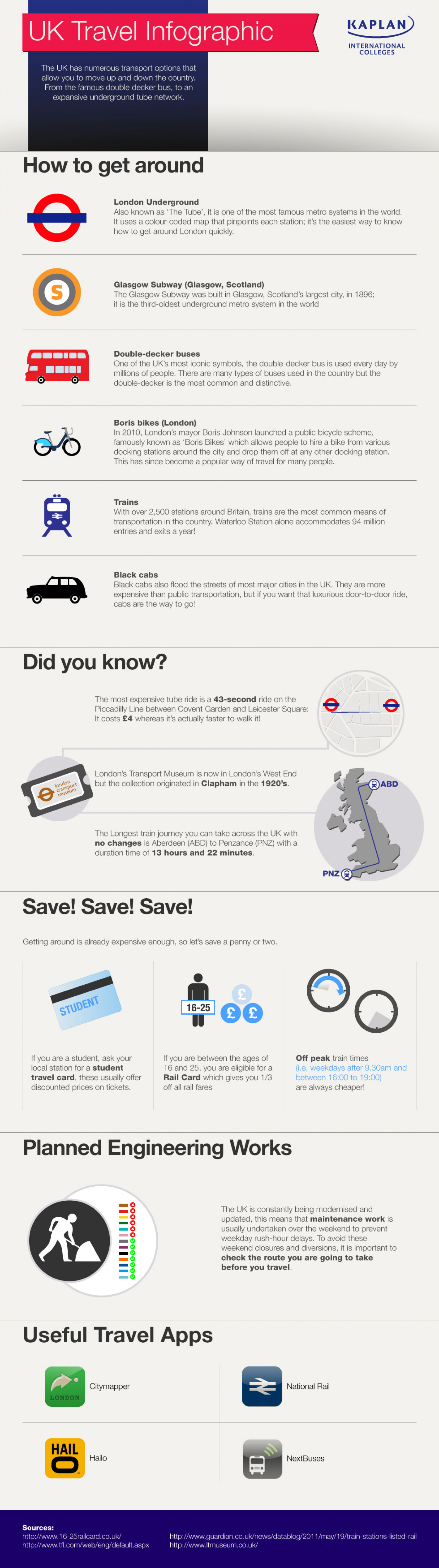 UK Travel Infographic