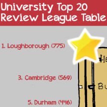 UK University Review League Table Infographic