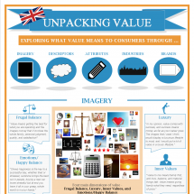 UK Unpacking Value Infographic