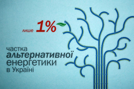 Ukrainian Energy Index 2012 Infographic