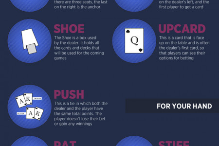 Ultimate Guide to Blackjack Infographic