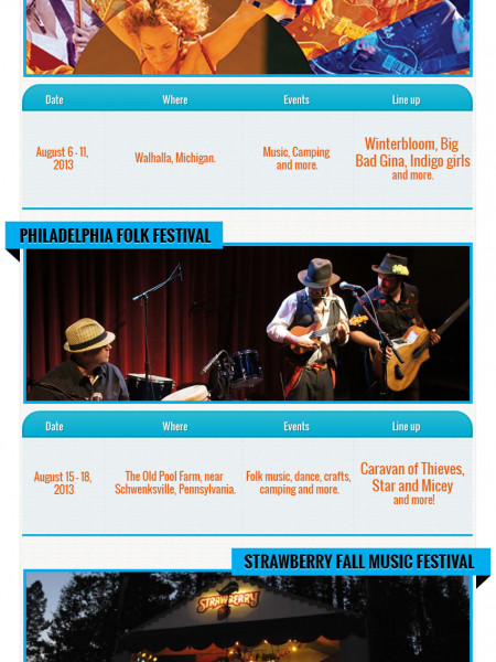 Ultimate Guide to U.S. Camping and Music Festivals in 2013 Infographic