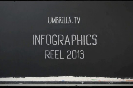 Umbrella Infographics Reel 2013 Infographic