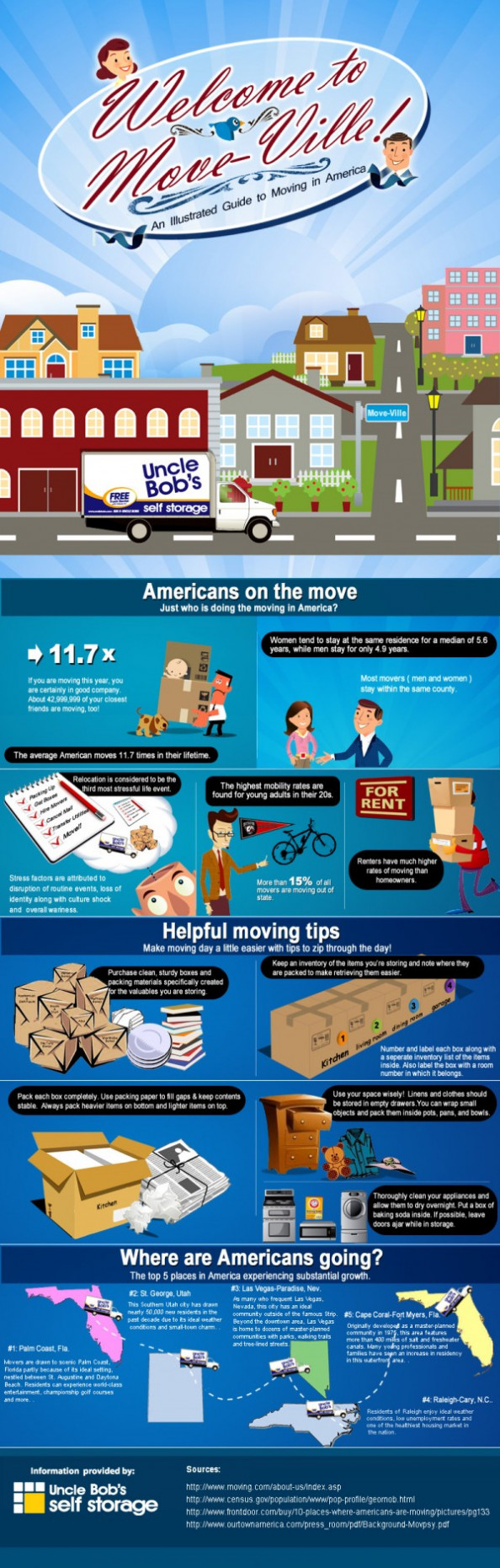 Uncle Bob's Moving Guide Infographic