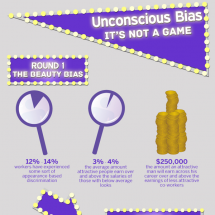 Unconscious Bias: It's not a game Infographic