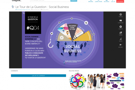 Understand Social Business In Just 5 Clicks Infographic