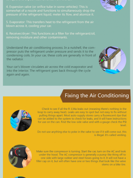 Understanding & Fix Your Car's Air Conditioner Infographic