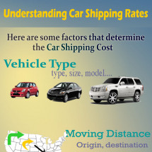 Understanding car shipping rates Infographic