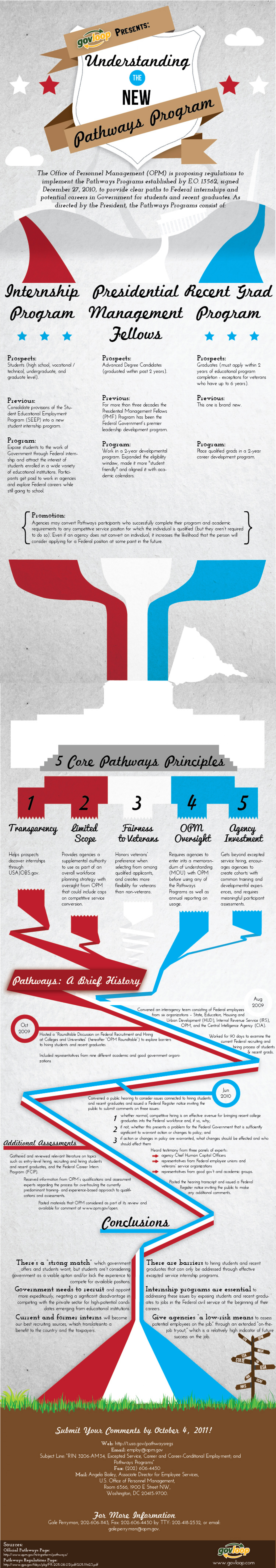 Understanding the New Pathways Program  Infographic