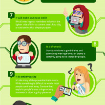Understanding Viral Content Marketing Infographic