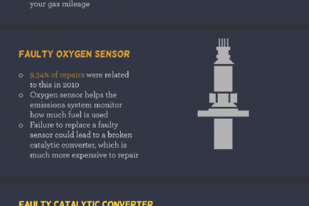 Understanding Your Car's Check Engine Light Infographic