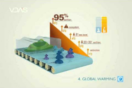 UNEP campaign Infographic