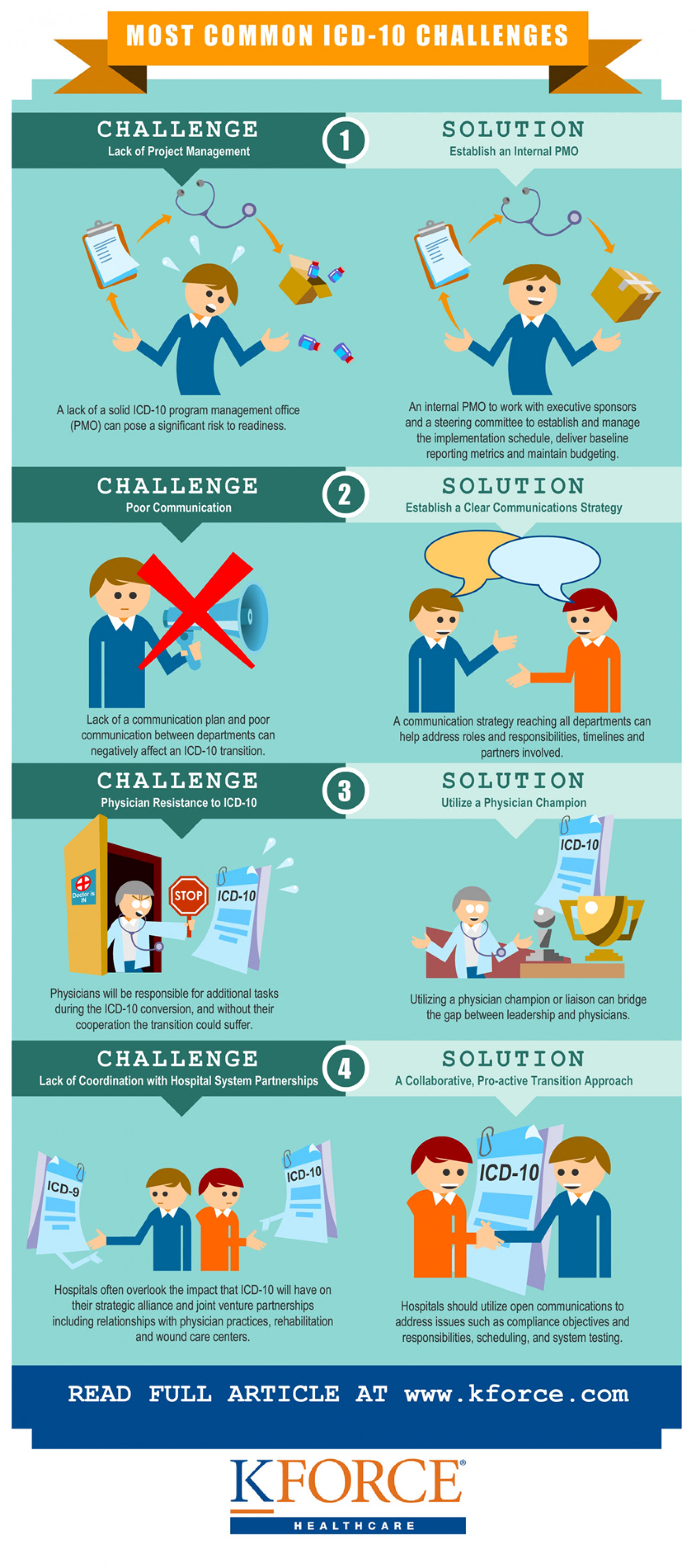 Unique solution infographic Infographic
