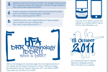 UNISDR 2011 web stats Infographic