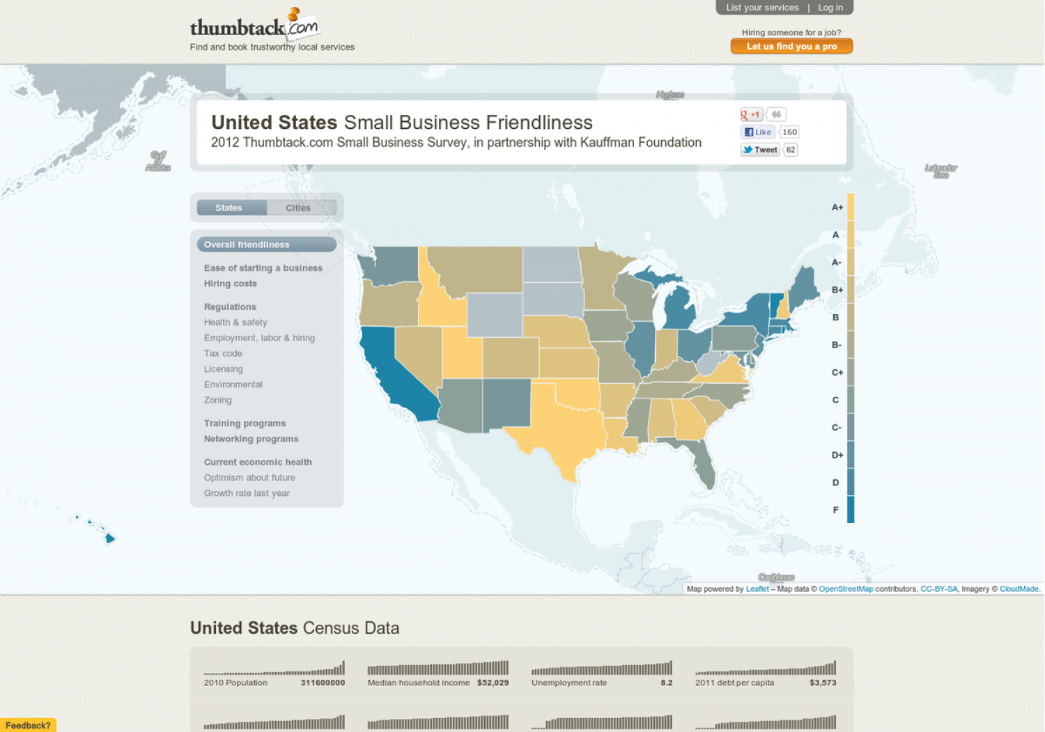 United States Small Business Friendliness  Infographic