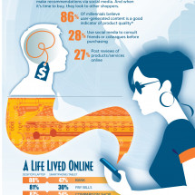 Universal Commerce: The Tale of a Modern Shopper Infographic