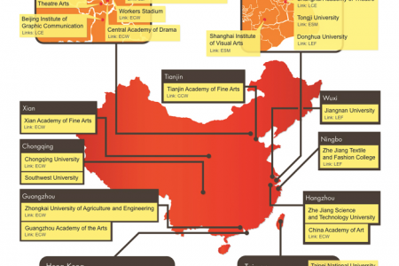 University International Links with China Diagrams Infographic