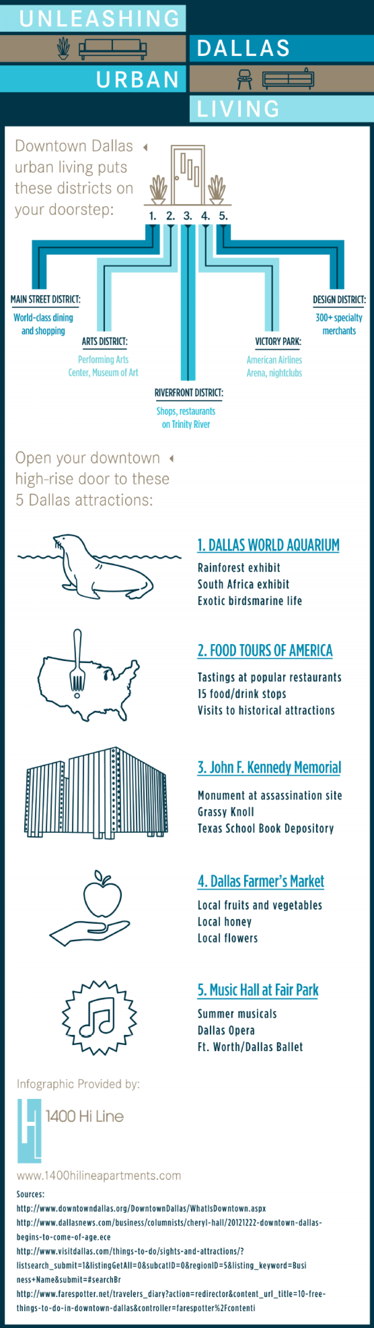 Unleashing Dallas Urban Living Infographic