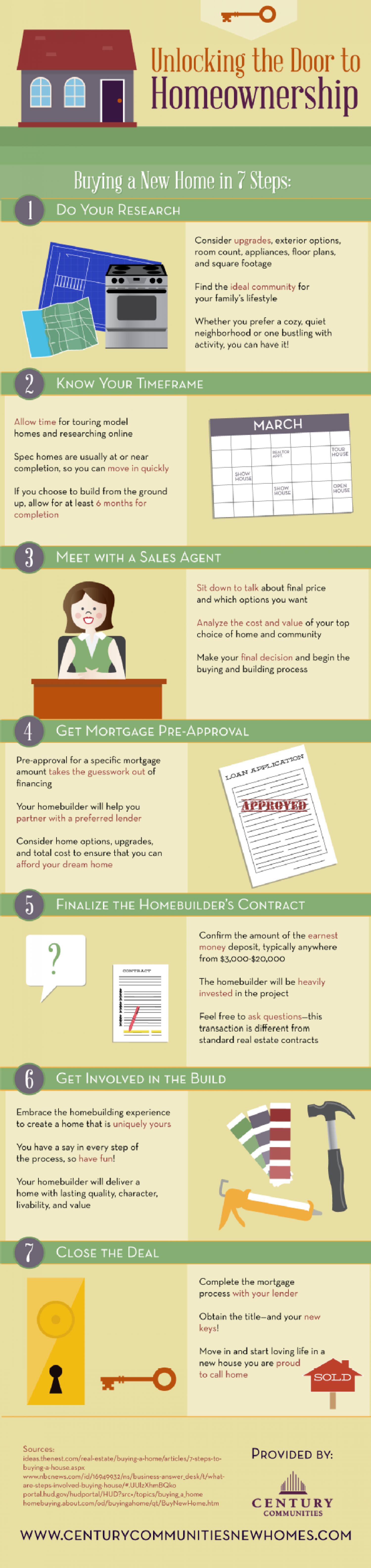 Unlocking the Door to Homeownership Infographic