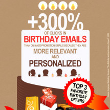 Unraveling the magic of birthday emails Infographic